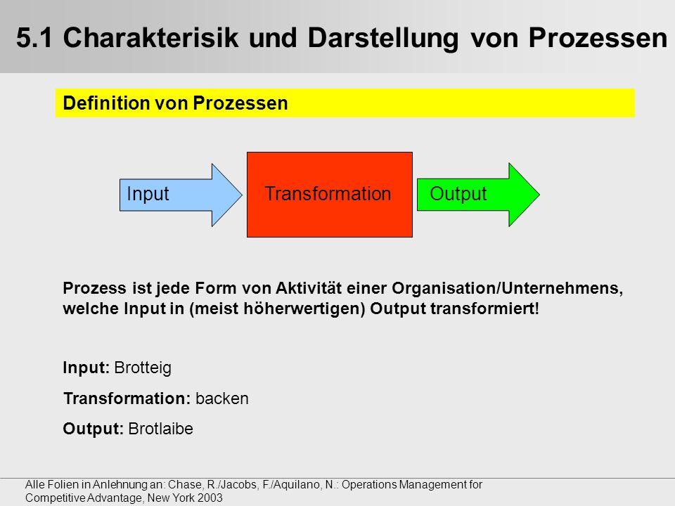 Alle Folien in Anlehnung an: Chase, R./Jacobs, F./Aquilano, N.: Operations Management for Competitive Advantage, New York 2003 5.1 Charakterisik und Darstellung von Prozessen InputTransformation Output Prozess ist jede Form von Aktivität einer Organisation/Unternehmens, welche Input in (meist höherwertigen) Output transformiert.