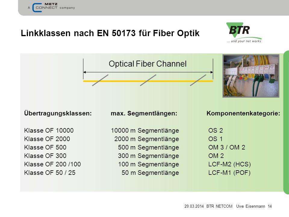 29.03.2014 BTR NETCOM Uwe Eisenmann 14 Linkklassen nach EN 50173 für Fiber Optik Übertragungsklassen:max.