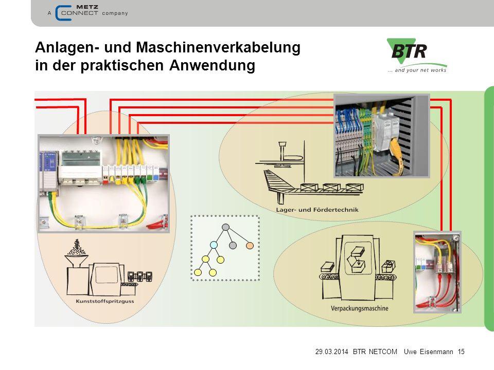29.03.2014 BTR NETCOM Uwe Eisenmann 15 Anlagen- und Maschinenverkabelung in der praktischen Anwendung