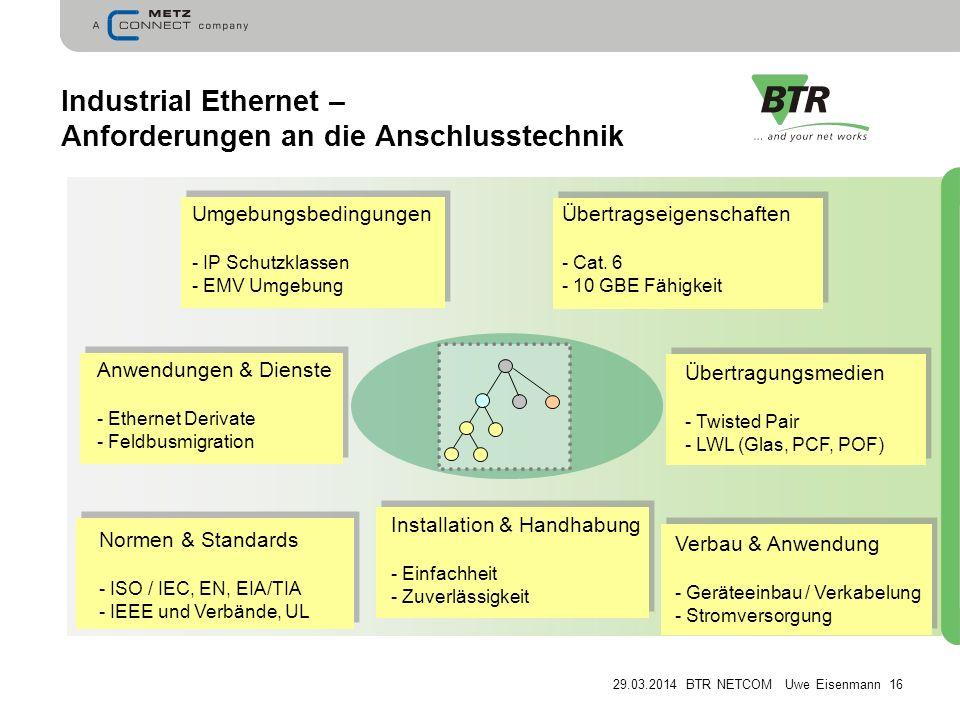 29.03.2014 BTR NETCOM Uwe Eisenmann 16 Industrial Ethernet – Anforderungen an die Anschlusstechnik Umgebungsbedingungen - IP Schutzklassen - EMV Umgebung Übertragseigenschaften - Cat.