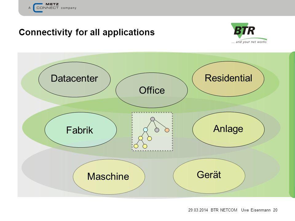 29.03.2014 BTR NETCOM Uwe Eisenmann 20 Connectivity for all applications Datacenter Office Residential Fabrik Anlage Maschine Gerät