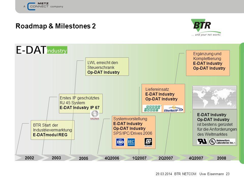 29.03.2014 BTR NETCOM Uwe Eisenmann 23 Roadmap & Milestones 2 2002 2003 2005 4Q2006 1Q2007 2Q2007 4Q2007 2008 BTR Start der Industrievermarktung E-DATmodul REG Erstes IP geschütztes RJ 45 System E-DAT Industry IP 67 LWL erreicht den Steuerschrank Op-DAT Industry Systemvorstellung E-DAT Industry Op-DAT Industry SPS/IPC/Drives 2006 Liefereinsatz E-DAT Industry Op-DAT Industry Ergänzung und Komplettierung E-DAT Industry Op-DAT Industry E-DAT Industry Op-DAT Industry ist bestens gerüstet für die Anforderungen des Weltmarktes