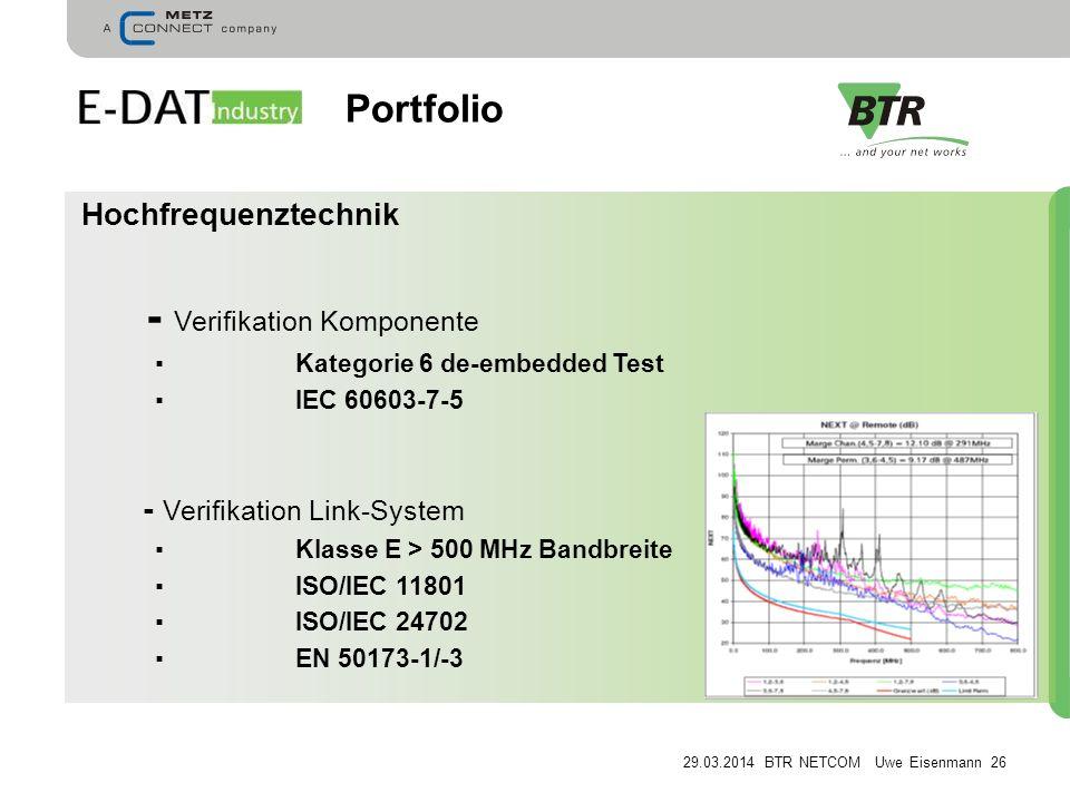 29.03.2014 BTR NETCOM Uwe Eisenmann 26 Hochfrequenztechnik - Verifikation Komponente Kategorie 6 de-embedded Test IEC 60603-7-5 - Verifikation Link-System Klasse E > 500 MHz Bandbreite ISO/IEC 11801 ISO/IEC 24702 EN 50173-1/-3 Portfolio