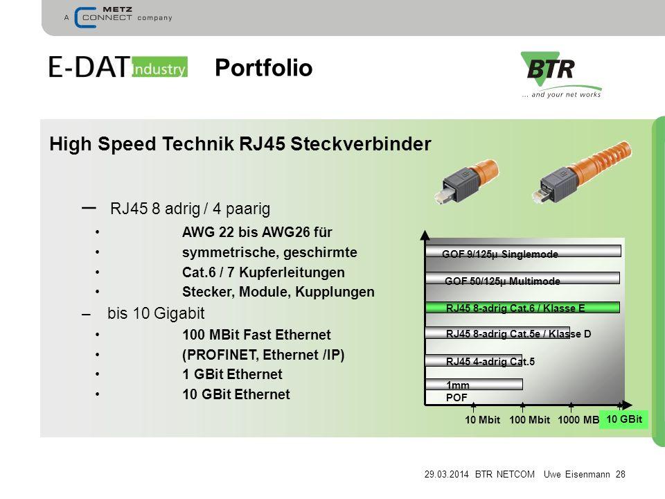 29.03.2014 BTR NETCOM Uwe Eisenmann 28 High Speed Technik RJ45 Steckverbinder – RJ45 8 adrig / 4 paarig AWG 22 bis AWG26 für symmetrische, geschirmte Cat.6 / 7 Kupferleitungen Stecker, Module, Kupplungen – bis 10 Gigabit 100 MBit Fast Ethernet (PROFINET, Ethernet /IP) 1 GBit Ethernet 10 GBit Ethernet 1mm POF RJ45 8-adrig Cat.6 / Klasse E GOF 50/125µ Multimode GOF 9/125µ Singlemode 10 Mbit100 Mbit1000 MBit 10 GBit RJ45 8-adrig Cat.5e / Klasse D RJ45 4-adrig Cat.5 Portfolio