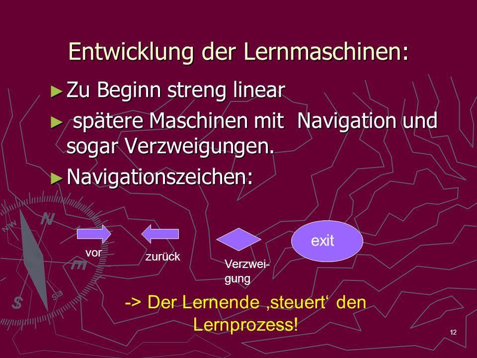 12 Entwicklung der Lernmaschinen: Zu Beginn streng linear Zu Beginn streng linear spätere Maschinen mit Navigation und sogar Verzweigungen. spätere Ma