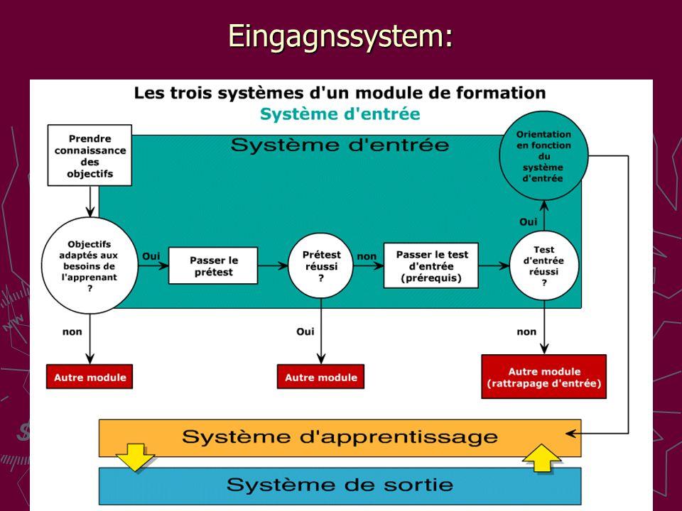 15 Eingagnssystem: