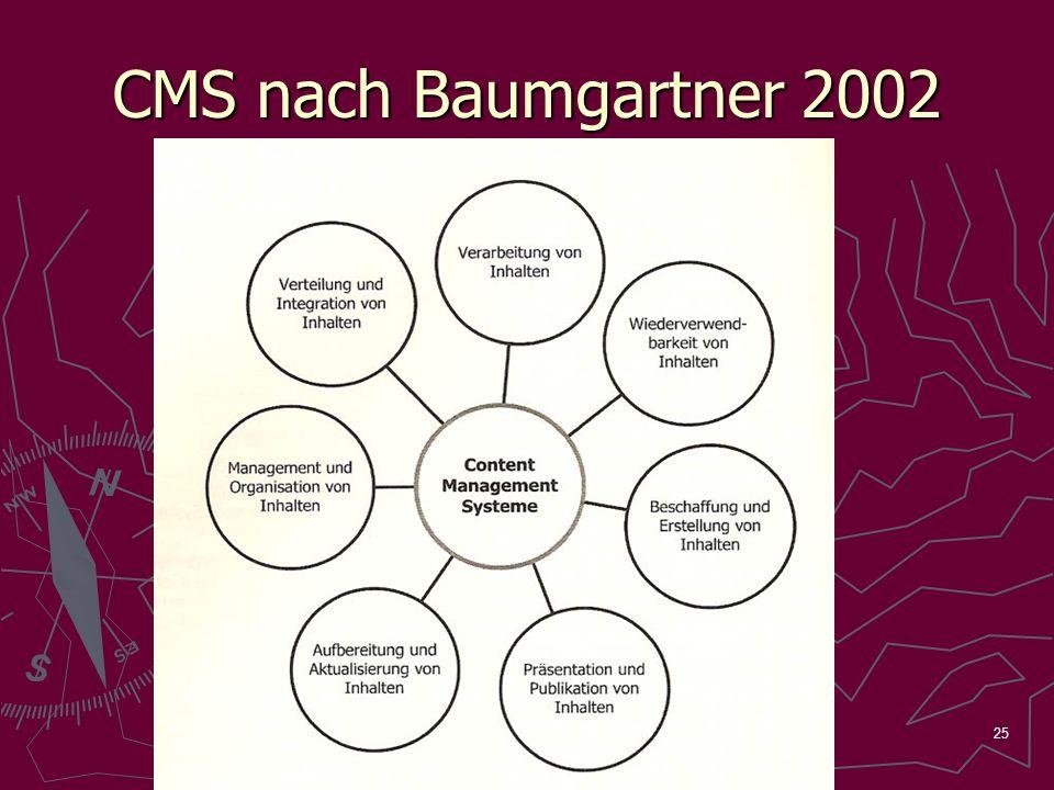 25 CMS nach Baumgartner 2002