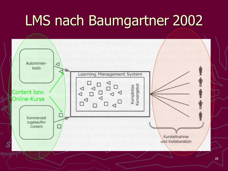 28 LMS nach Baumgartner 2002 Content bzw. Online-Kurse