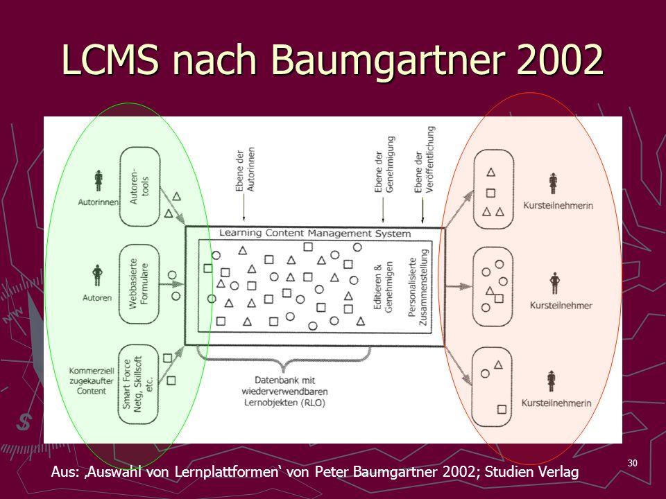 30 LCMS nach Baumgartner 2002 Aus: Auswahl von Lernplattformen von Peter Baumgartner 2002; Studien Verlag