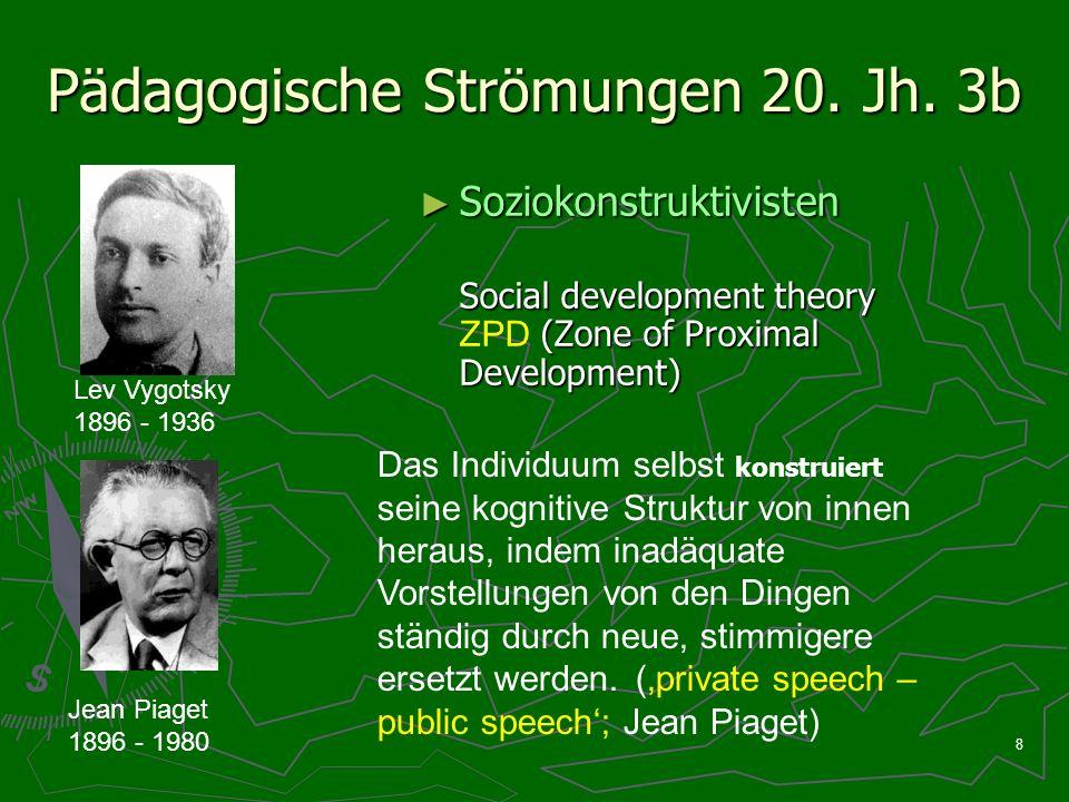 8 Pädagogische Strömungen 20. Jh. 3b Soziokonstruktivisten Soziokonstruktivisten Social development theory (Zone of Proximal Development) Social devel