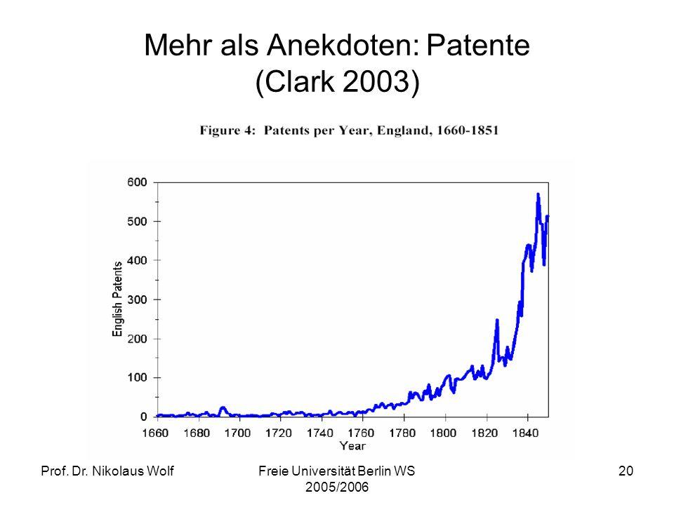 Prof. Dr. Nikolaus WolfFreie Universität Berlin WS 2005/2006 20 Mehr als Anekdoten: Patente (Clark 2003)
