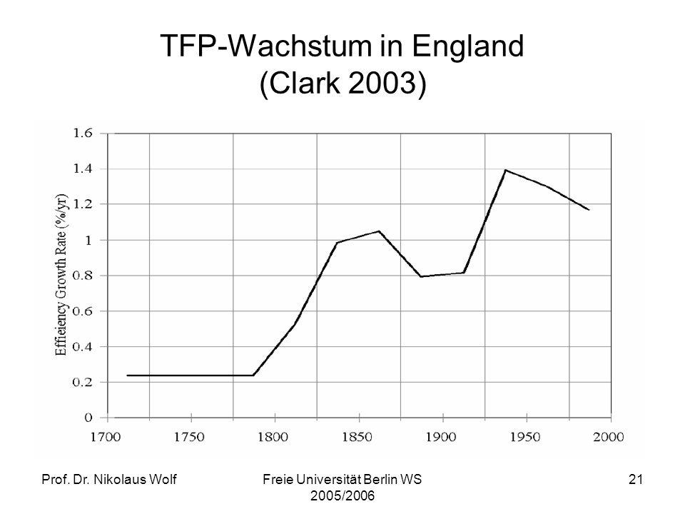 Prof. Dr. Nikolaus WolfFreie Universität Berlin WS 2005/2006 21 TFP-Wachstum in England (Clark 2003)