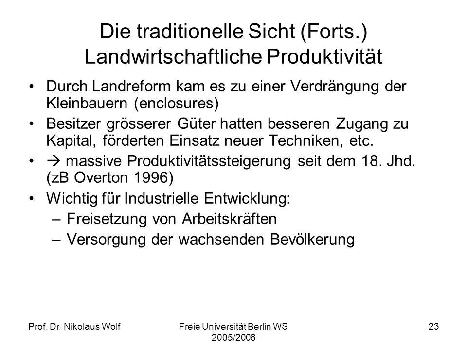 Prof. Dr. Nikolaus WolfFreie Universität Berlin WS 2005/2006 23 Die traditionelle Sicht (Forts.) Landwirtschaftliche Produktivität Durch Landreform ka