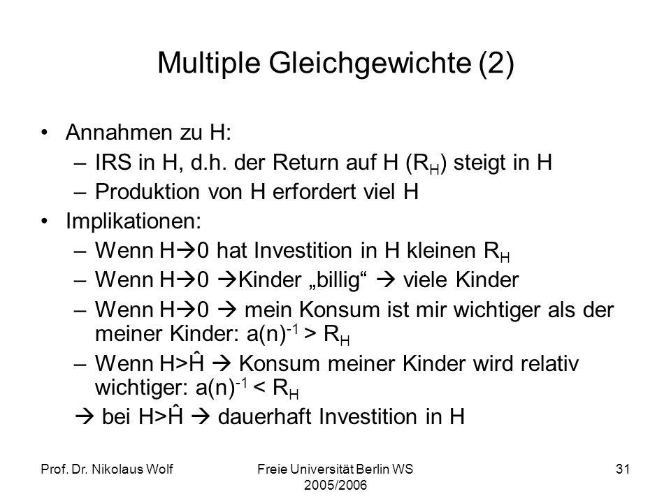 Prof. Dr. Nikolaus WolfFreie Universität Berlin WS 2005/2006 31 Multiple Gleichgewichte (2) Annahmen zu H: –IRS in H, d.h. der Return auf H (R H ) ste