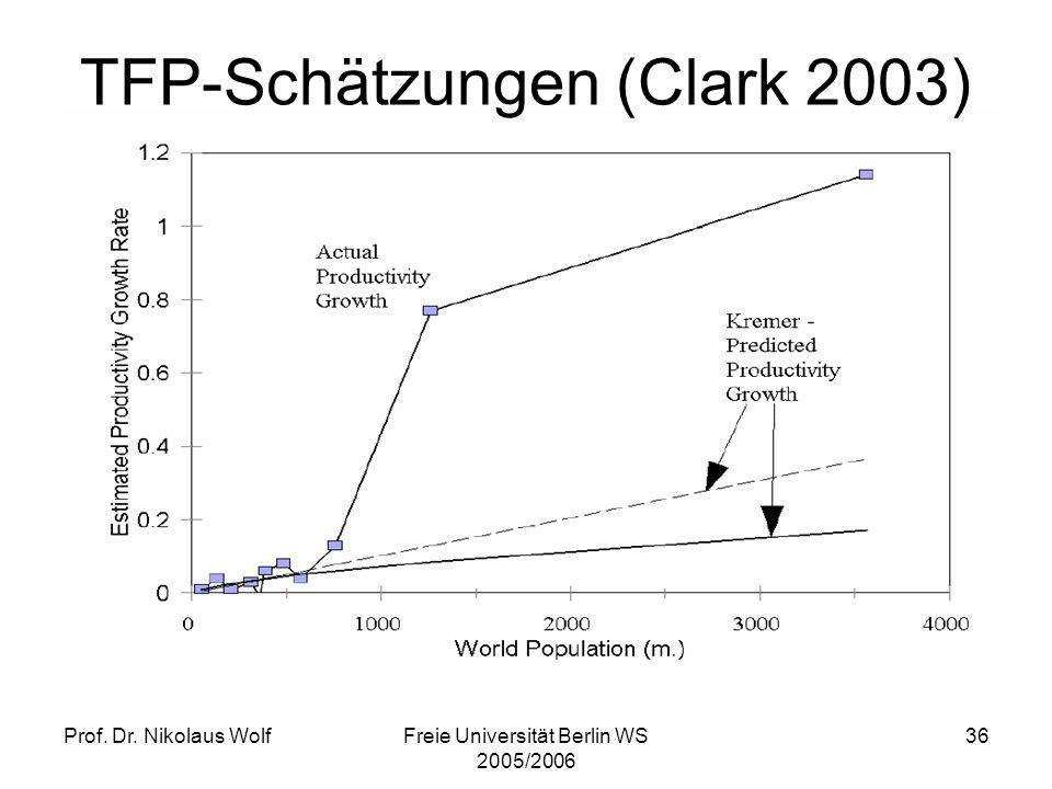 Prof. Dr. Nikolaus WolfFreie Universität Berlin WS 2005/2006 36 TFP-Schätzungen (Clark 2003)