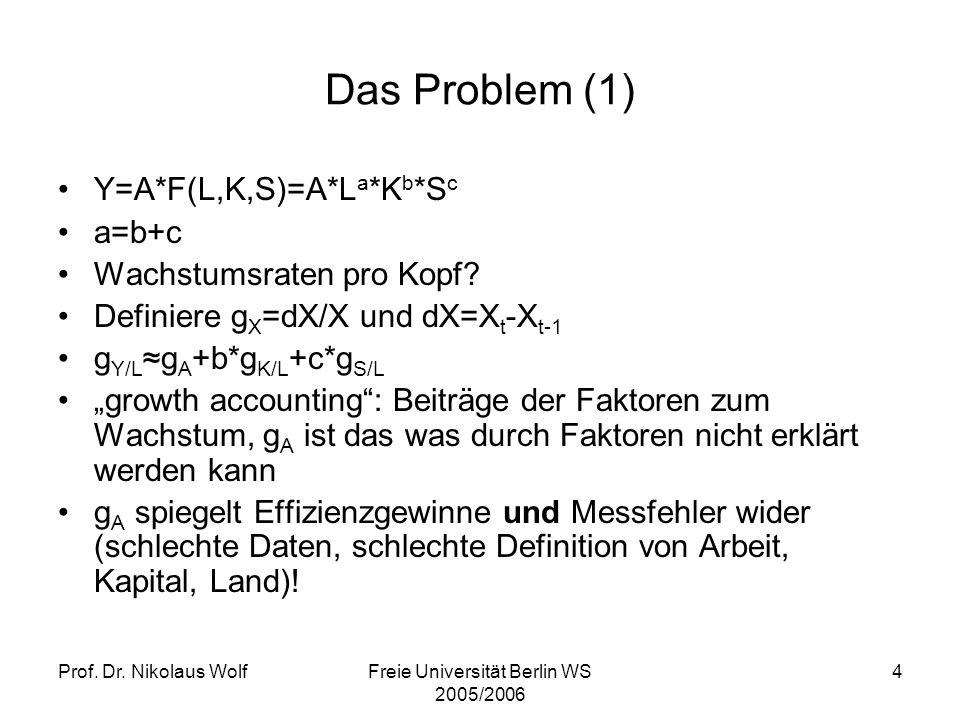 Prof. Dr. Nikolaus WolfFreie Universität Berlin WS 2005/2006 4 Das Problem (1) Y=A*F(L,K,S)=A*L a *K b *S c a=b+c Wachstumsraten pro Kopf? Definiere g