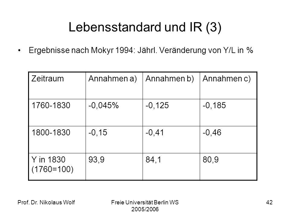 Prof. Dr. Nikolaus WolfFreie Universität Berlin WS 2005/2006 42 Lebensstandard und IR (3) Ergebnisse nach Mokyr 1994: Jährl. Veränderung von Y/L in %