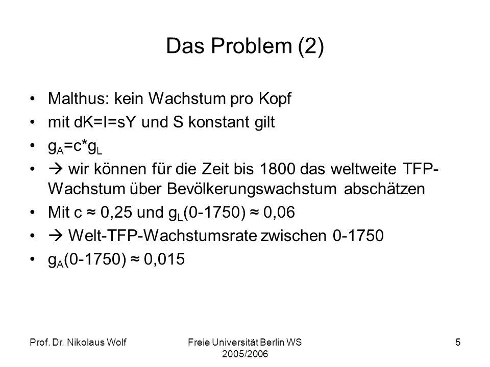 Prof. Dr. Nikolaus WolfFreie Universität Berlin WS 2005/2006 5 Das Problem (2) Malthus: kein Wachstum pro Kopf mit dK=I=sY und S konstant gilt g A =c*