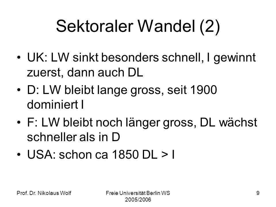 Prof. Dr. Nikolaus WolfFreie Universität Berlin WS 2005/2006 9 Sektoraler Wandel (2) UK: LW sinkt besonders schnell, I gewinnt zuerst, dann auch DL D: