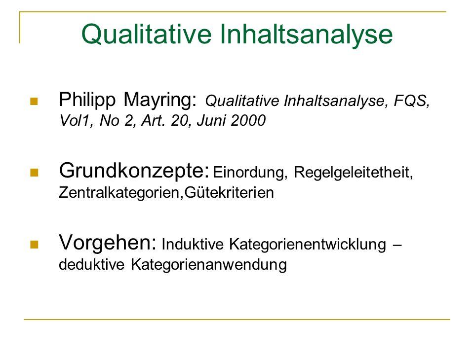 Qualitative Inhaltsanalyse Philipp Mayring: Qualitative Inhaltsanalyse, FQS, Vol1, No 2, Art.