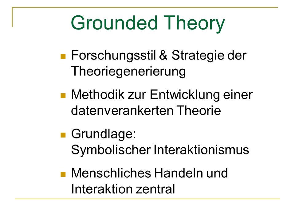 Grounded Theory Forschungsstil & Strategie der Theoriegenerierung Methodik zur Entwicklung einer datenverankerten Theorie Grundlage: Symbolischer Interaktionismus Menschliches Handeln und Interaktion zentral