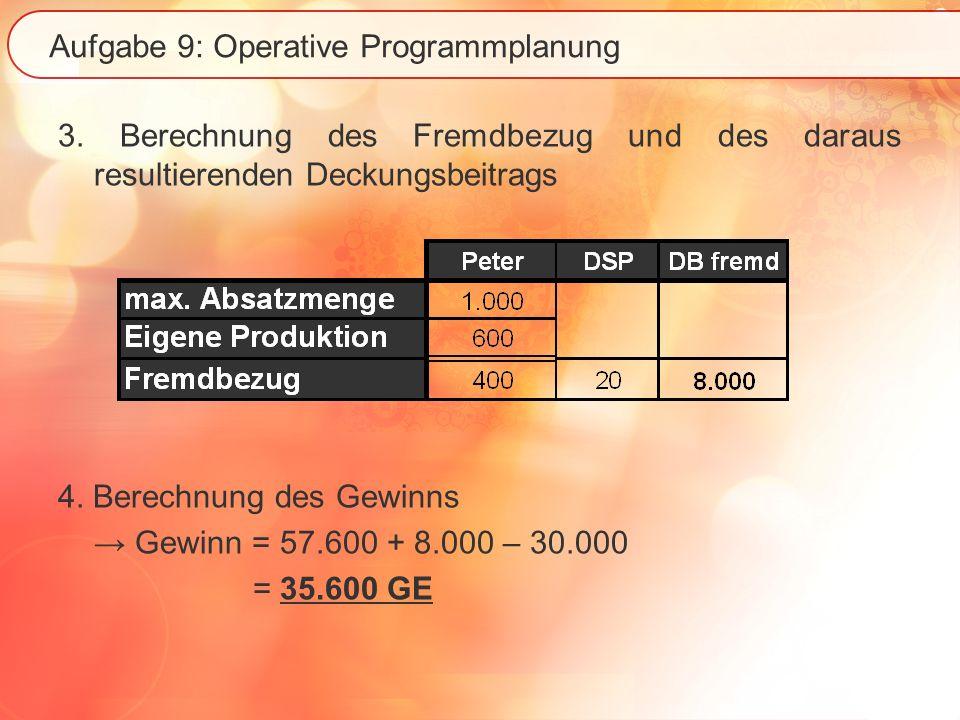 Aufgabe 9: Operative Programmplanung 3. Berechnung des Fremdbezug und des daraus resultierenden Deckungsbeitrags 4. Berechnung des Gewinns Gewinn = 57