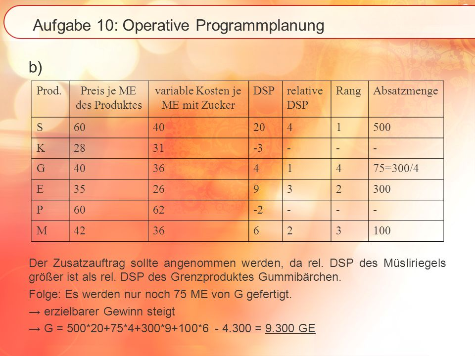 Aufgabe 10: Operative Programmplanung b) Der Zusatzauftrag sollte angenommen werden, da rel. DSP des Müsliriegels größer ist als rel. DSP des Grenzpro