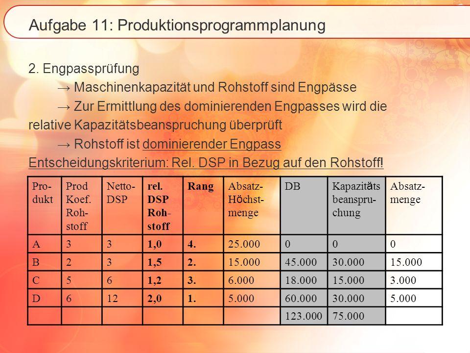 Aufgabe 11: Produktionsprogrammplanung 2. Engpassprüfung Maschinenkapazität und Rohstoff sind Engpässe Zur Ermittlung des dominierenden Engpasses wird