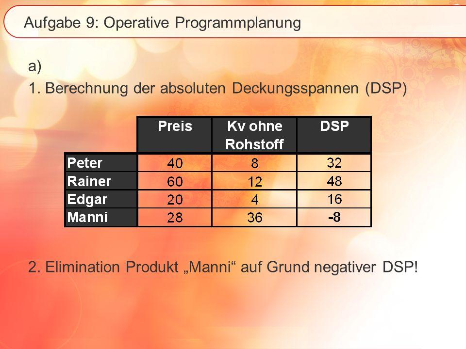 Aufgabe 9: Operative Programmplanung a) 1. Berechnung der absoluten Deckungsspannen (DSP) 2. Elimination Produkt Manni auf Grund negativer DSP!