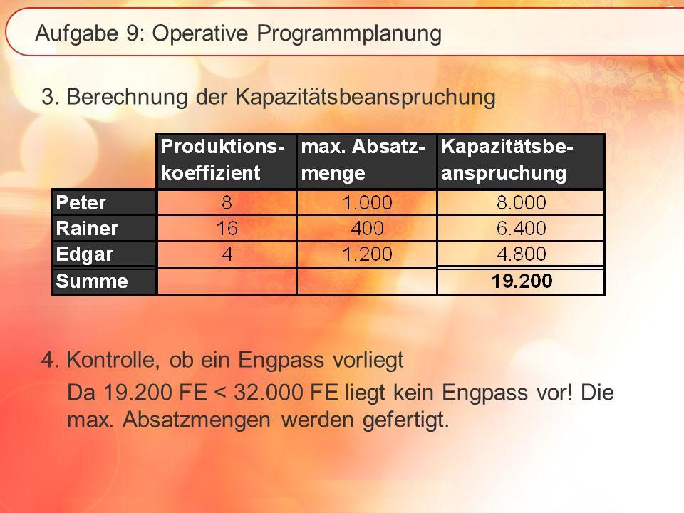 Aufgabe 9: Operative Programmplanung 3. Berechnung der Kapazitätsbeanspruchung 4. Kontrolle, ob ein Engpass vorliegt Da 19.200 FE < 32.000 FE liegt ke
