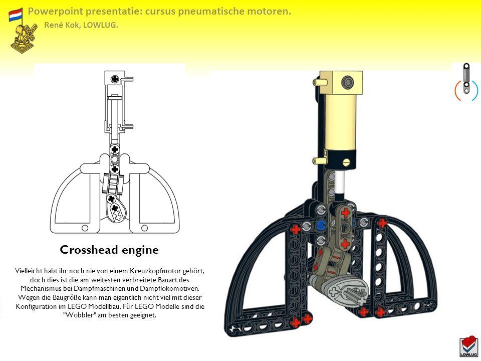 Crosshead engine Vielleicht habt ihr noch nie von einem Kreuzkopfmotor gehört, doch dies ist die am weitesten verbreitete Bauart des Mechanismus bei Dampfmaschinen und Dampflokomotiven.