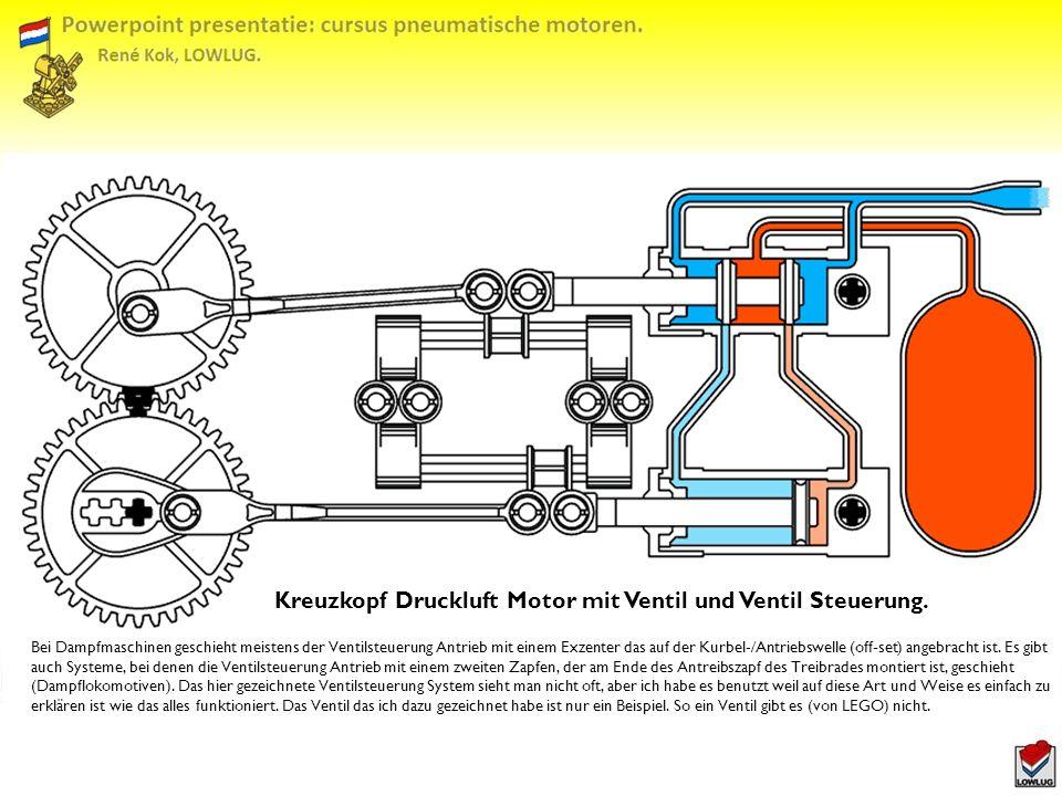 Kreuzkopf Druckluft Motor mit Ventil und Ventil Steuerung.