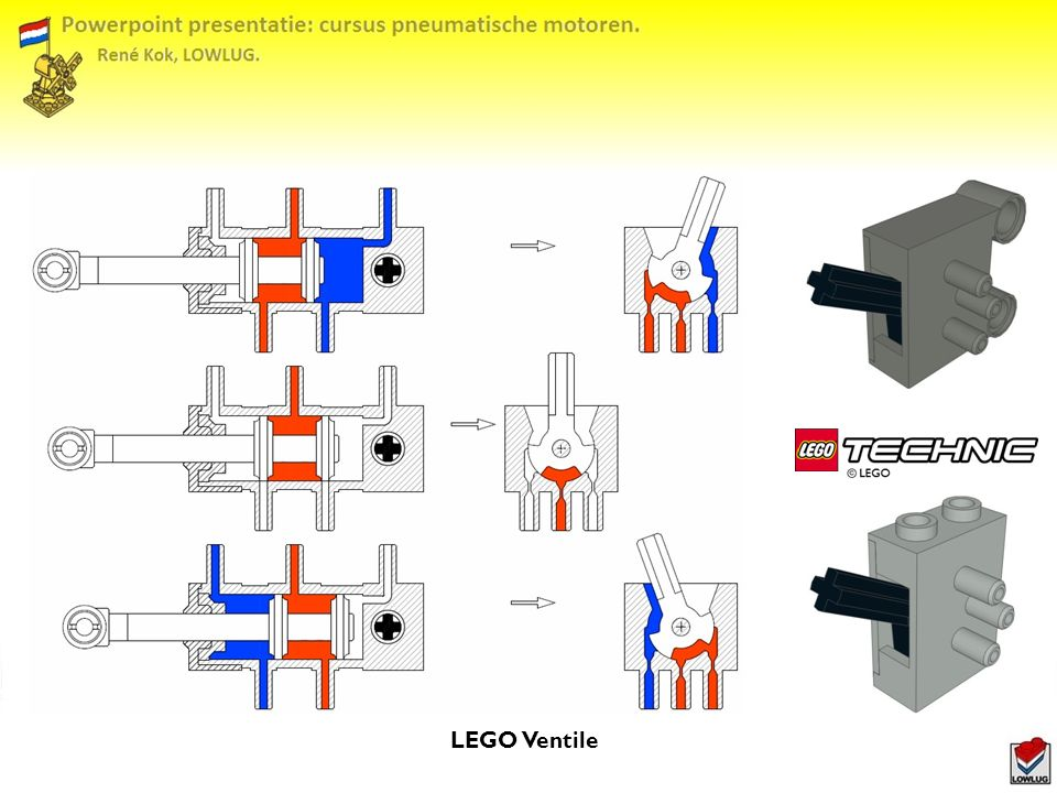 LEGO Ventile