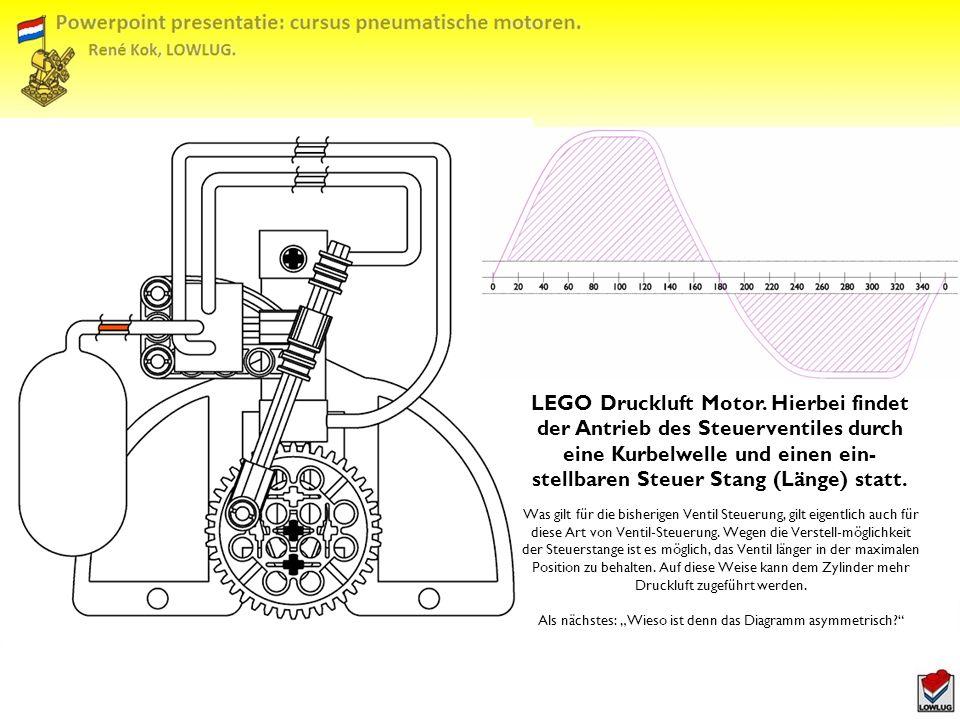 LEGO Druckluft Motor.