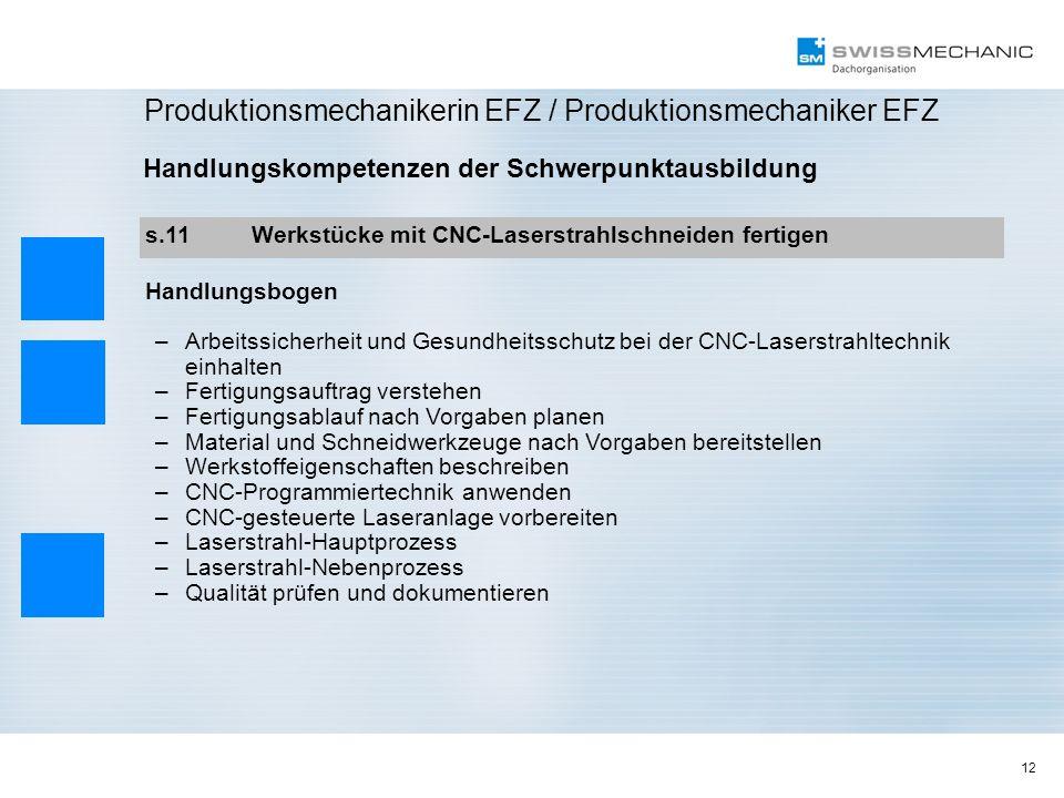 12 Produktionsmechanikerin EFZ / Produktionsmechaniker EFZ Handlungskompetenzen der Schwerpunktausbildung s.11Werkstücke mit CNC-Laserstrahlschneiden