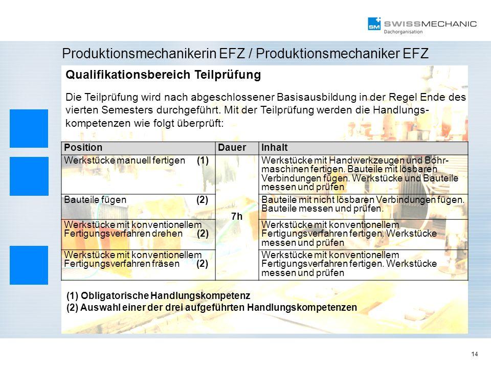 14 Produktionsmechanikerin EFZ / Produktionsmechaniker EFZ (1) Obligatorische Handlungskompetenz (2) Auswahl einer der drei aufgeführten Handlungskomp