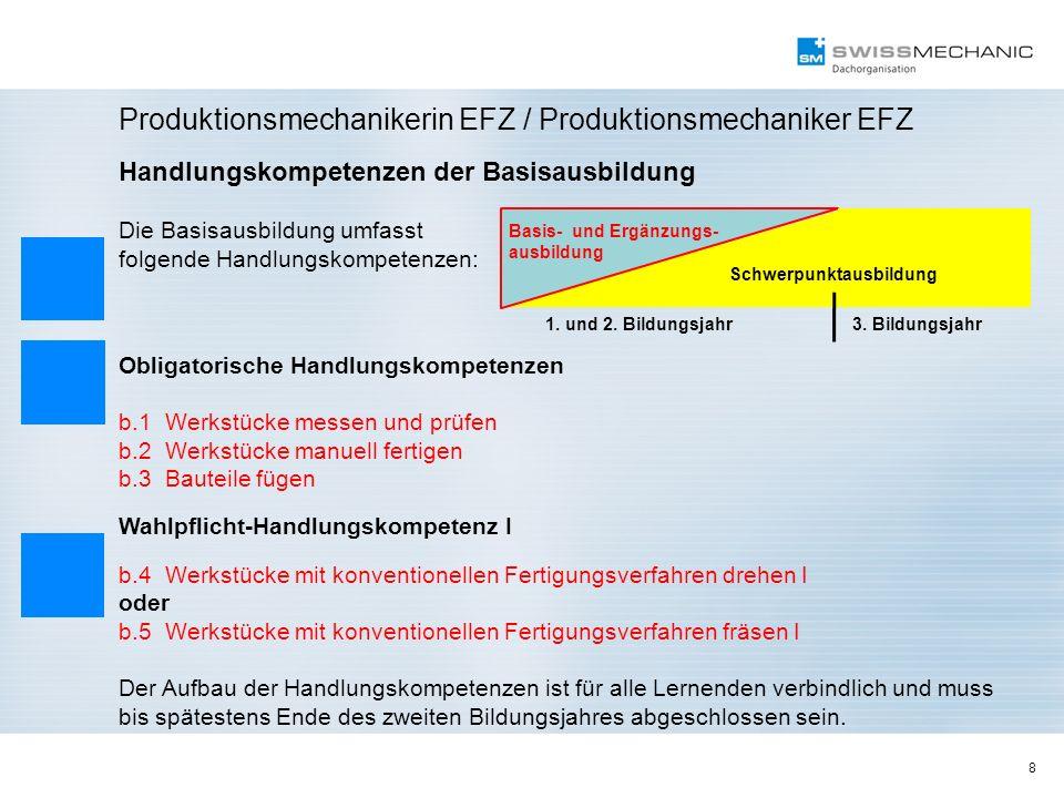 8 Handlungskompetenzen der Basisausbildung Die Basisausbildung umfasst folgende Handlungskompetenzen: Obligatorische Handlungskompetenzen b.1 Werkstüc