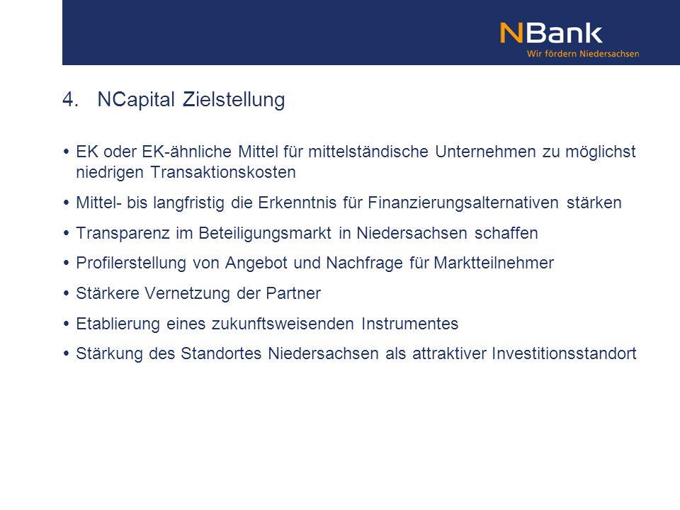 4. NCapital Zielstellung EK oder EK-ähnliche Mittel für mittelständische Unternehmen zu möglichst niedrigen Transaktionskosten Mittel- bis langfristig