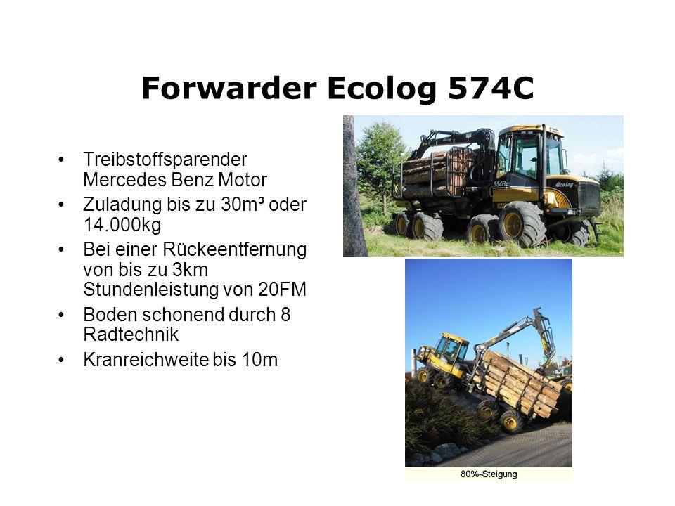Forwarder Ecolog 574C Treibstoffsparender Mercedes Benz Motor Zuladung bis zu 30m³ oder 14.000kg Bei einer Rückeentfernung von bis zu 3km Stundenleist