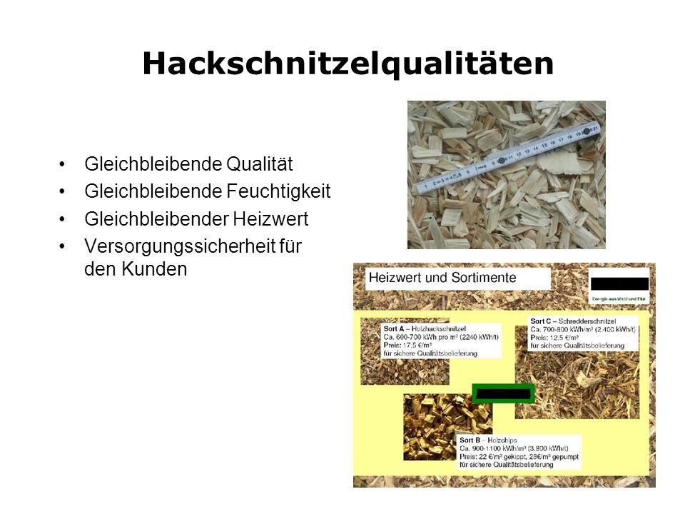 Hackschnitzelqualitäten Gleichbleibende Qualität Gleichbleibende Feuchtigkeit Gleichbleibender Heizwert Versorgungssicherheit für den Kunden