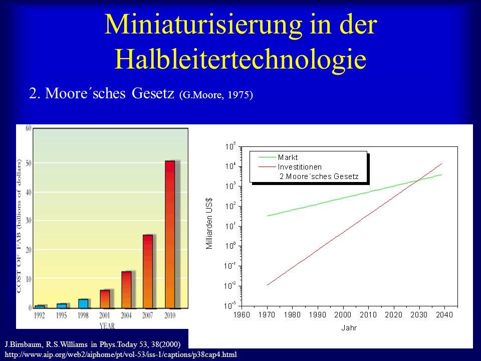 Miniaturisierung in der Halbleitertechnologie 2.