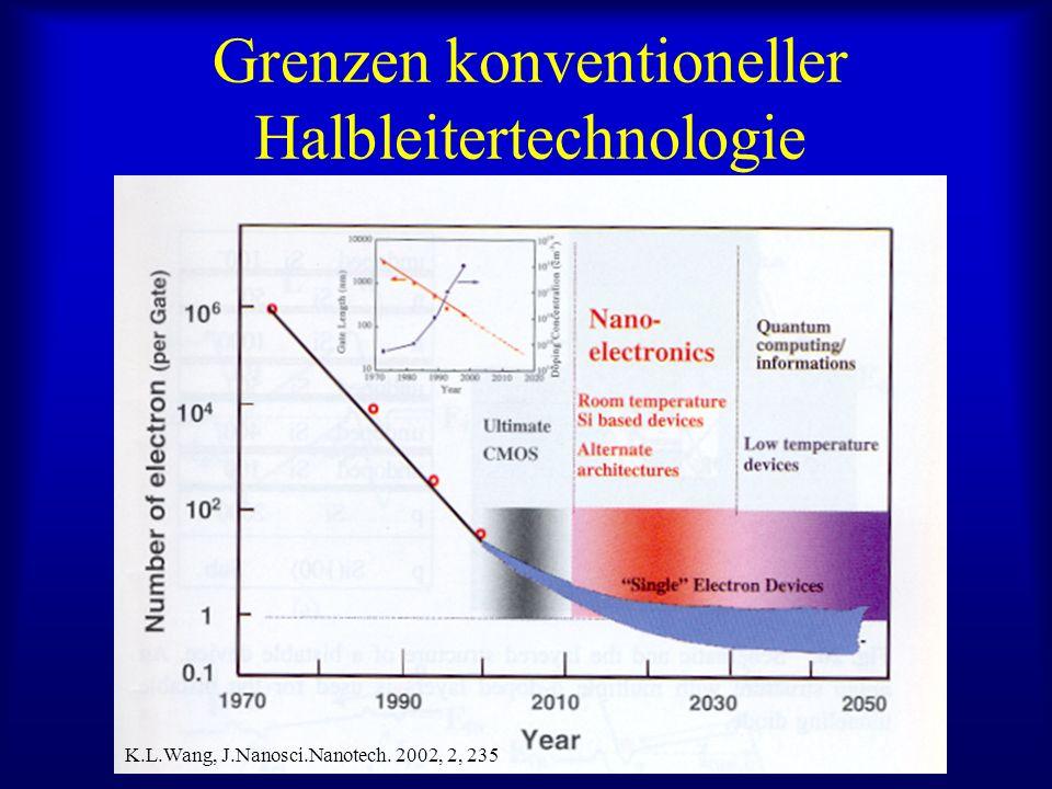 Grenzen konventioneller Halbleitertechnologie K.L.Wang, J.Nanosci.Nanotech. 2002, 2, 235