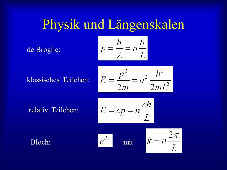 Physik und Längenskalen Bloch: relativ. Teilchen: klassisches Teilchen: de Broglie: mit