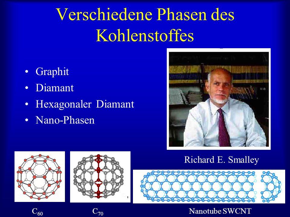 Verschiedene Phasen des Kohlenstoffes Graphit Diamant Hexagonaler Diamant Nano-Phasen C 60 C 70 Nanotube SWCNT Richard E.