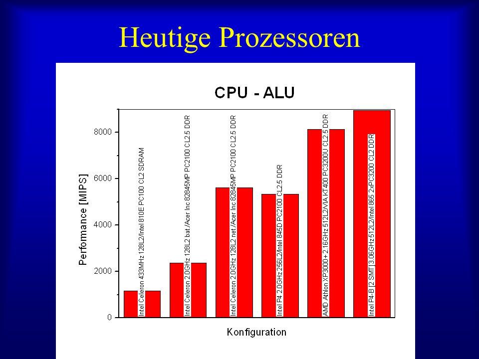 Heutige Prozessoren
