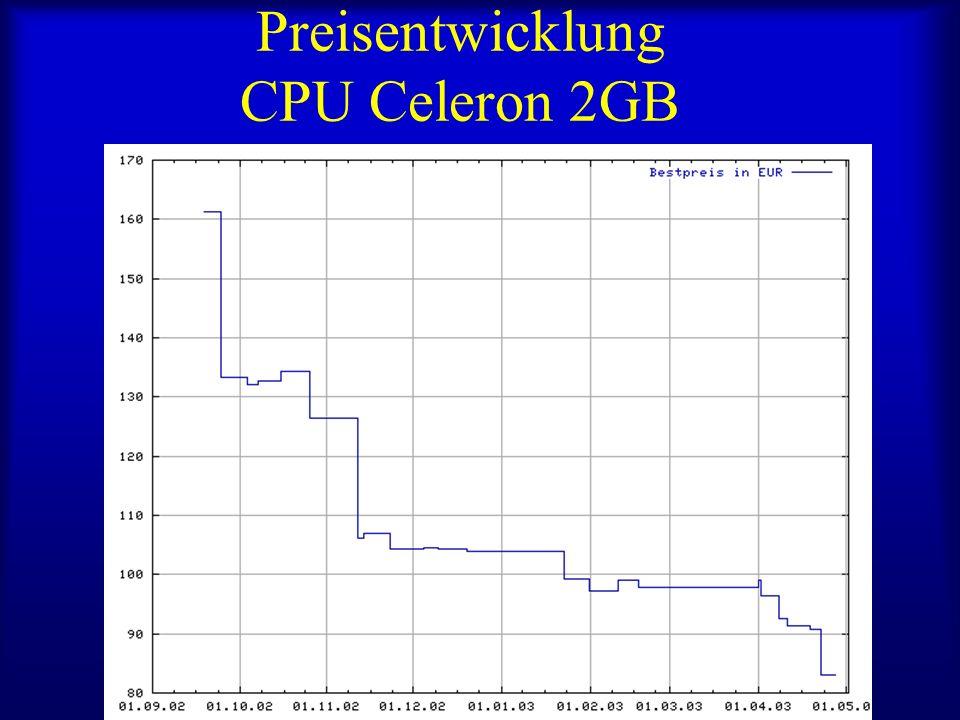 Preisentwicklung CPU Celeron 2GB