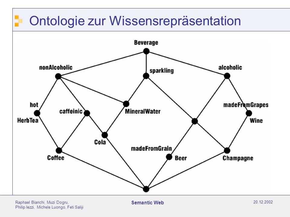 20.12.2002 Raphael Bianchi, Muzi Dogru, Philip Iezzi, Michele Luongo, Feti Saliji Semantic Web Ontologie zur Wissensrepräsentation