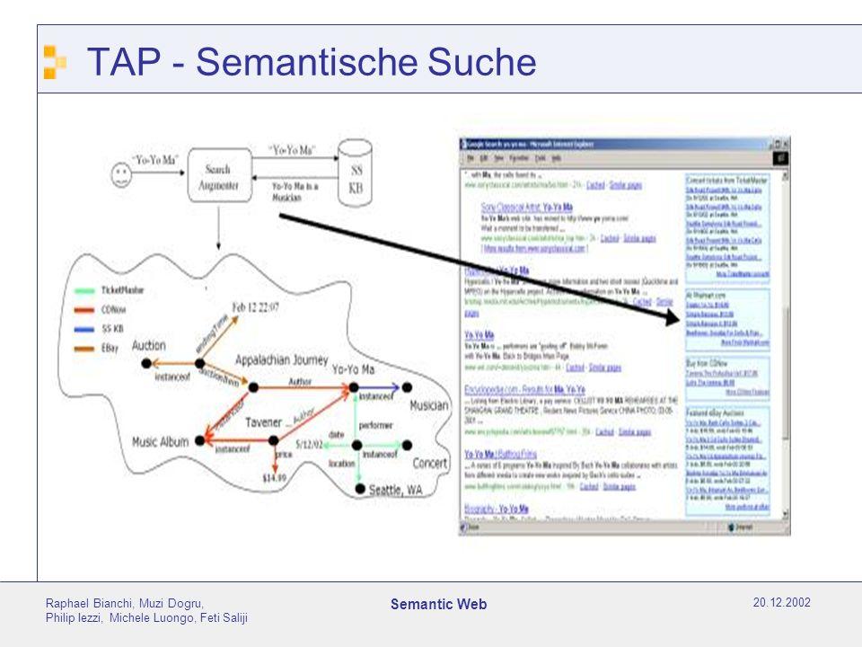 20.12.2002 Raphael Bianchi, Muzi Dogru, Philip Iezzi, Michele Luongo, Feti Saliji Semantic Web TAP - Semantische Suche
