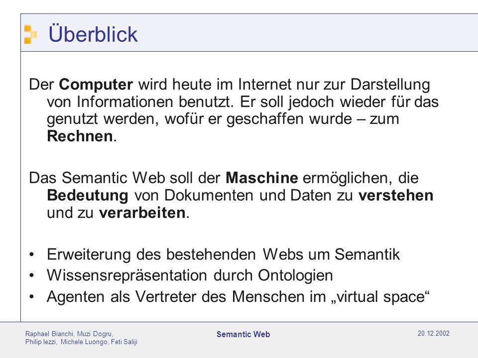 20.12.2002 Raphael Bianchi, Muzi Dogru, Philip Iezzi, Michele Luongo, Feti Saliji Semantic Web Problem Maschinen verstehen keine natürliche Sprache.