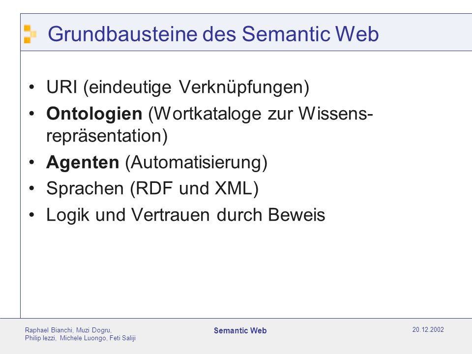 20.12.2002 Raphael Bianchi, Muzi Dogru, Philip Iezzi, Michele Luongo, Feti Saliji Semantic Web Architektur des Semantic Webs Tim Berners-Lee (2000) http://www.w3.org/2000/Talks/1206-xml2k-tbl/slide10-0.html